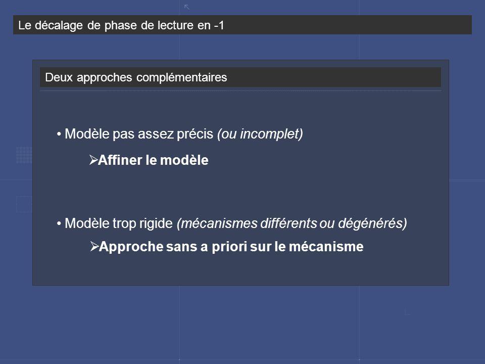 Deux approches complémentaires Le décalage de phase de lecture en -1 Modèle pas assez précis (ou incomplet) Modèle trop rigide (mécanismes différents