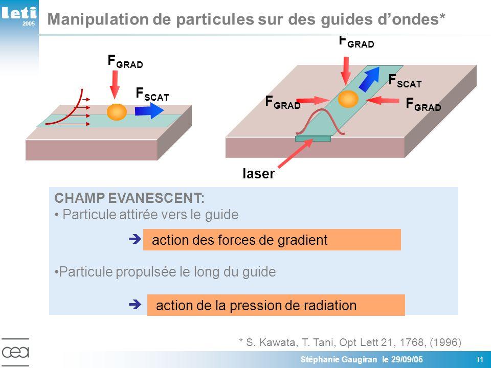 2005 Stéphanie Gaugiran le 29/09/05 11 Manipulation de particules sur des guides dondes* laser F SCAT F GRAD F SCAT CHAMP EVANESCENT: Particule attirée vers le guide Particule propulsée le long du guide action des forces de gradient action de la pression de radiation * S.
