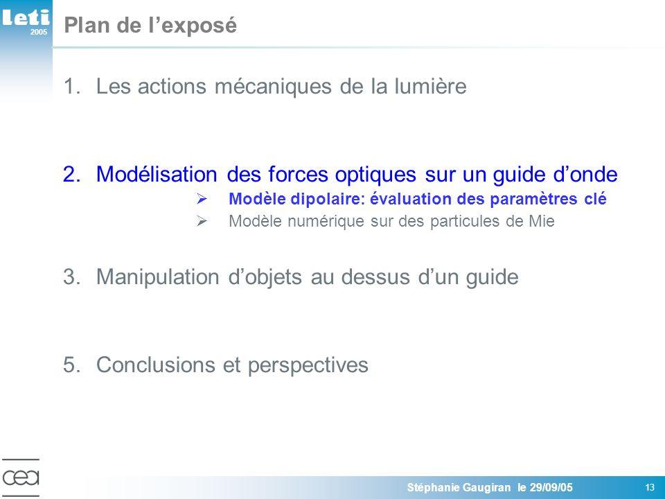 2005 Stéphanie Gaugiran le 29/09/05 13 Plan de lexposé 1.Les actions mécaniques de la lumière 2.Modélisation des forces optiques sur un guide donde Mo