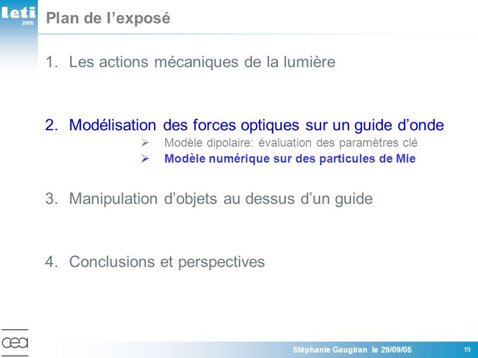 2005 Stéphanie Gaugiran le 29/09/05 19 Plan de lexposé 1.Les actions mécaniques de la lumière 2.Modélisation des forces optiques sur un guide donde Mo