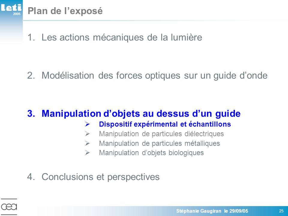 2005 Stéphanie Gaugiran le 29/09/05 25 Plan de lexposé 1.Les actions mécaniques de la lumière 2.Modélisation des forces optiques sur un guide donde 3.