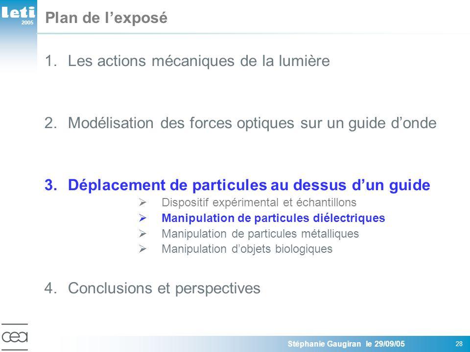 2005 Stéphanie Gaugiran le 29/09/05 28 Plan de lexposé 1.Les actions mécaniques de la lumière 2.Modélisation des forces optiques sur un guide donde 3.