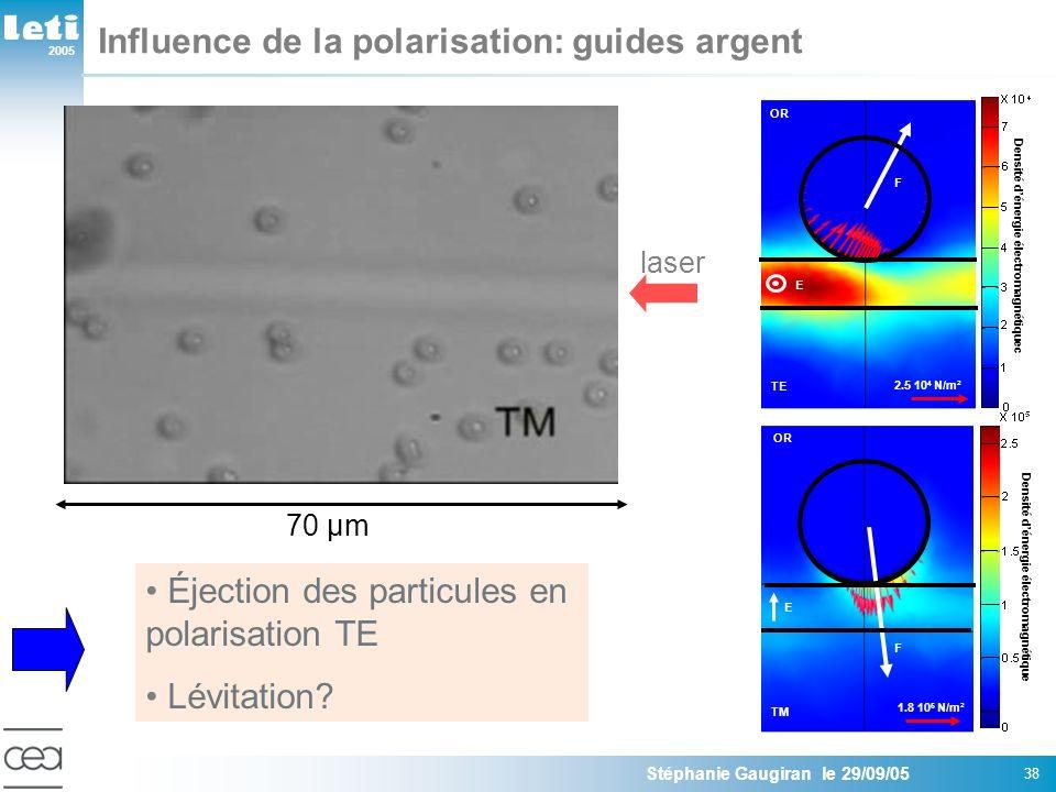 2005 Stéphanie Gaugiran le 29/09/05 38 Influence de la polarisation: guides argent Éjection des particules en polarisation TE Lévitation? 70 µm laser