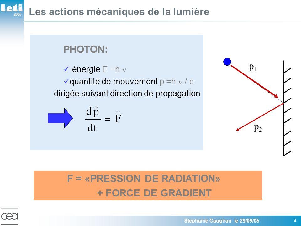 2005 Stéphanie Gaugiran le 29/09/05 4 PHOTON: énergie E =h quantité de mouvement p =h / c dirigée suivant direction de propagation Les actions mécaniques de la lumière p1p1 p2p2 F = «PRESSION DE RADIATION» + FORCE DE GRADIENT