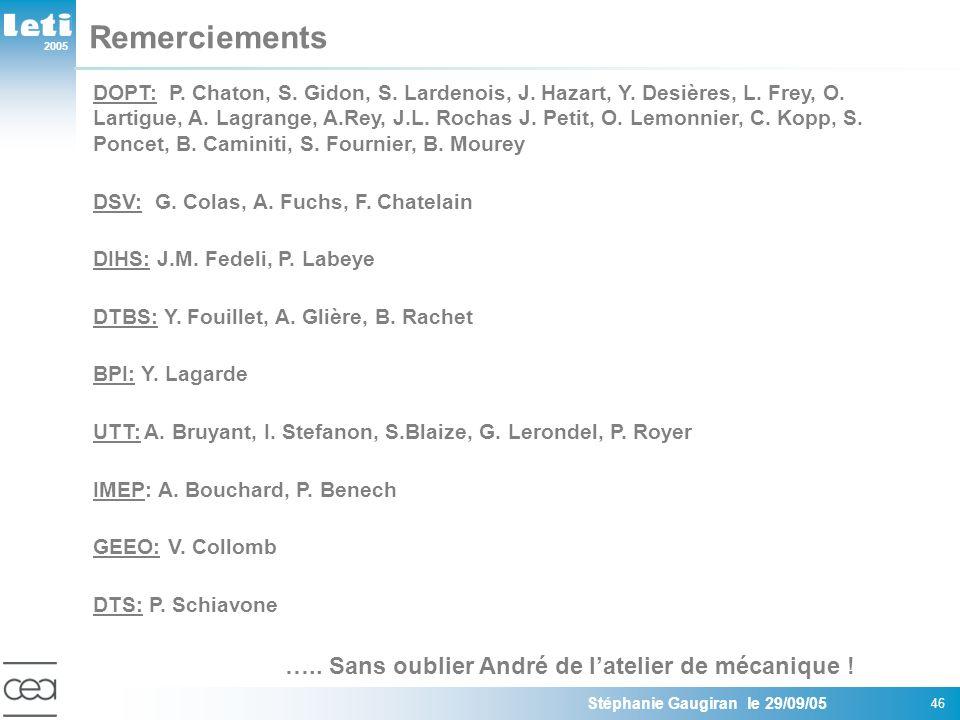 2005 Stéphanie Gaugiran le 29/09/05 46 Remerciements DOPT: P. Chaton, S. Gidon, S. Lardenois, J. Hazart, Y. Desières, L. Frey, O. Lartigue, A. Lagrang