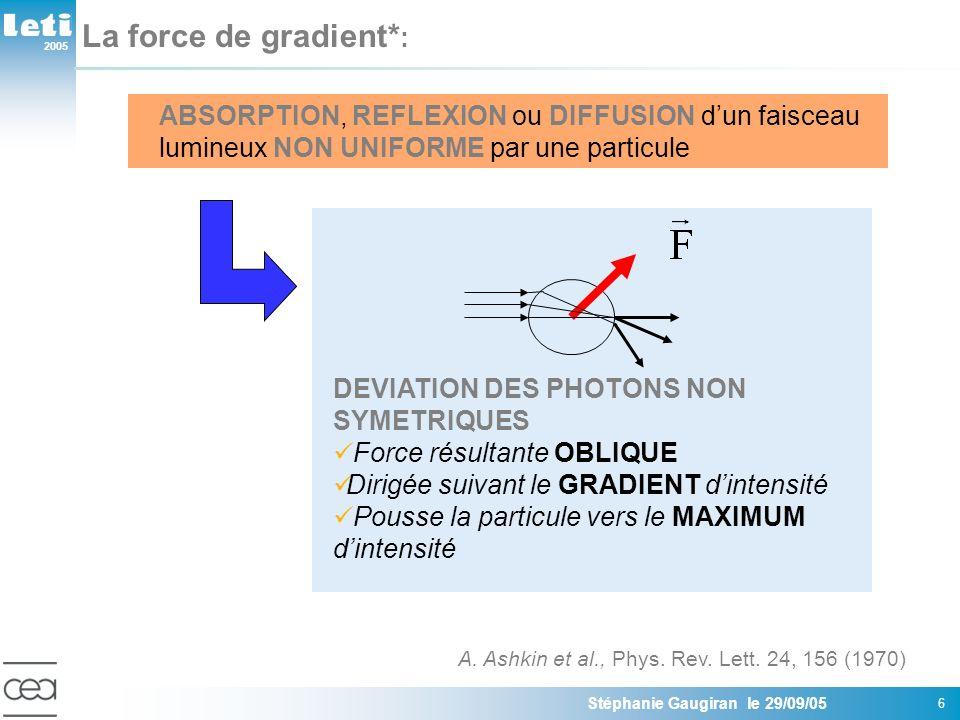 2005 Stéphanie Gaugiran le 29/09/05 7 Ordres de grandeur des forces optiques Puissance: quelques milliwatts Forces optiques: quelques 10 –12 N Gravité particule micrométrique: quelques 10 -14 N = 100 X Laser Manipulation de particules