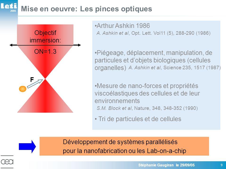 2005 Stéphanie Gaugiran le 29/09/05 10 Réseau optique de tri de particules Macdonald et al., St Andrew University, UK (2003) Système automatique de tri de particules dans un réseau optique Efficacité 96% 25 particules / s Prometteur mais encore onéreux et difficile à miniaturiser MacDonald et al, Nature 426, 421-424 (2003) n=1.58 n=1.37