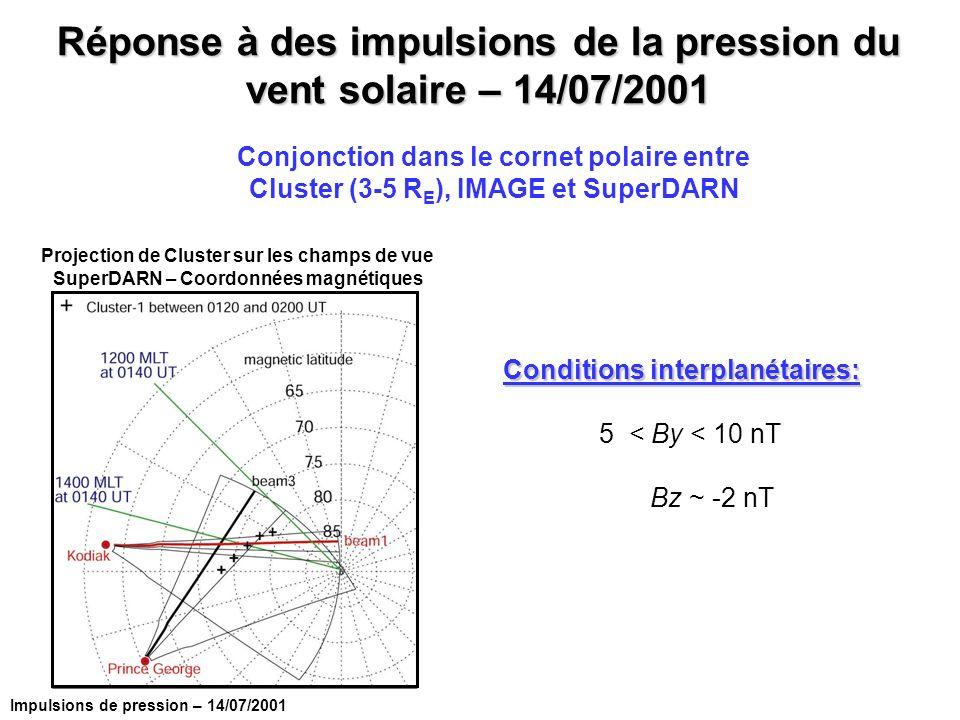 Conjonction dans le cornet polaire entre Cluster (3-5 R E ), IMAGE et SuperDARN Réponse à des impulsions de la pression du vent solaire – 14/07/2001 P