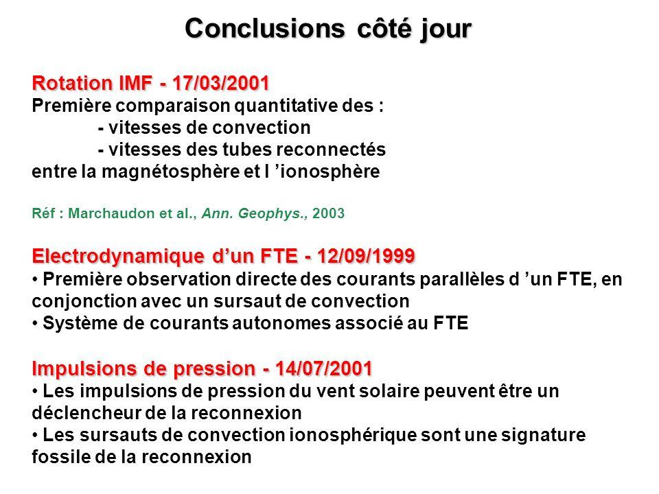 Conclusions côté jour Rotation IMF - 17/03/2001 Première comparaison quantitative des : - vitesses de convection - vitesses des tubes reconnectés entr