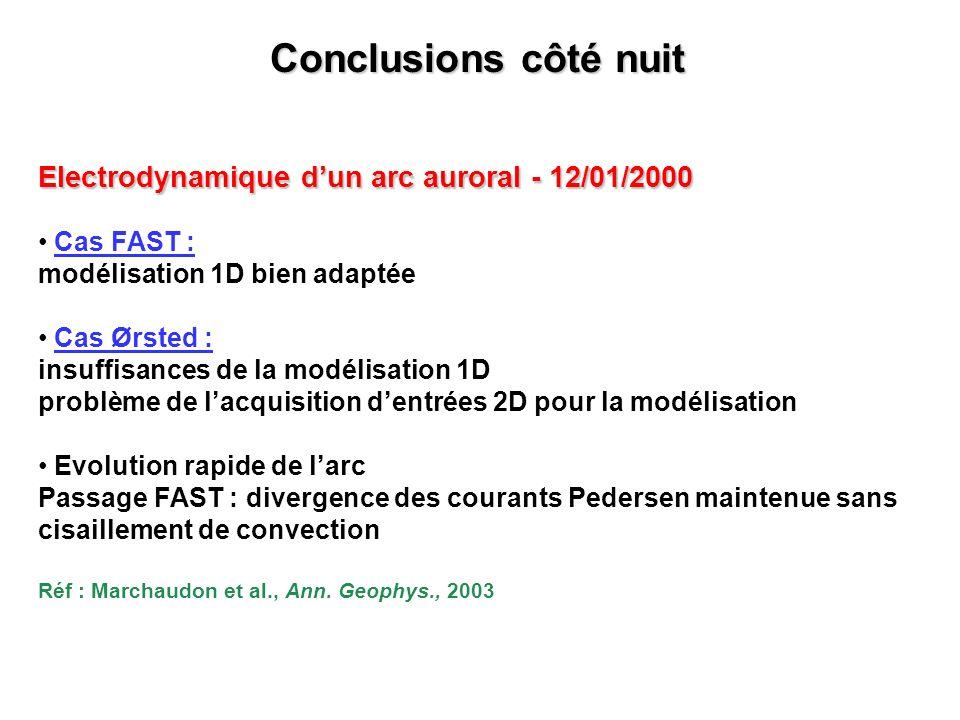 Conclusions côté nuit Electrodynamique dun arc auroral - 12/01/2000 Cas FAST : modélisation 1D bien adaptée Cas Ørsted : insuffisances de la modélisat