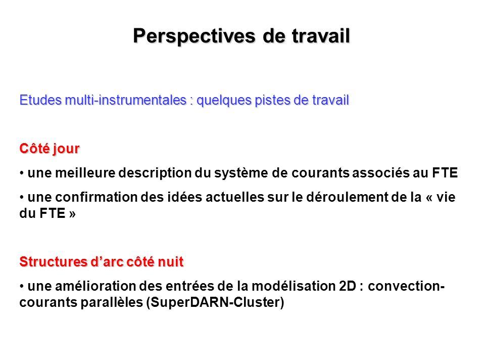 Perspectives de travail Etudes multi-instrumentales : quelques pistes de travail Côté jour une meilleure description du système de courants associés a