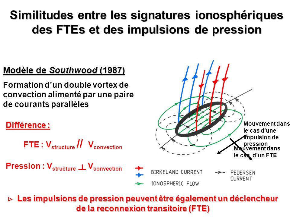 Agencement spatio-temporel des réponses ionosphériques – 14/07/2001 Les précipitations aurorales se produisent : en début de vie des sursauts de convection à plus basse latitude que les sursauts de convection les sursauts de convection observés par SuperDARN sont une signature fossile de la reconnexion les sursauts de convection observés par SuperDARN sont une signature fossile de la reconnexion Impulsions de pression – 14/07/2001 IMAGE _ HWIC & SD 01:29 TUIMAGE _ 12LSI & Kodiak Vel 01:29 TU IMAGE _ 12LSI & Prince George Vel 01:29 TU 12 MLT 70 80 18 MLT IMAGE et SuperDARN pour la 1 ère impulsion - coordonnées magnétiques