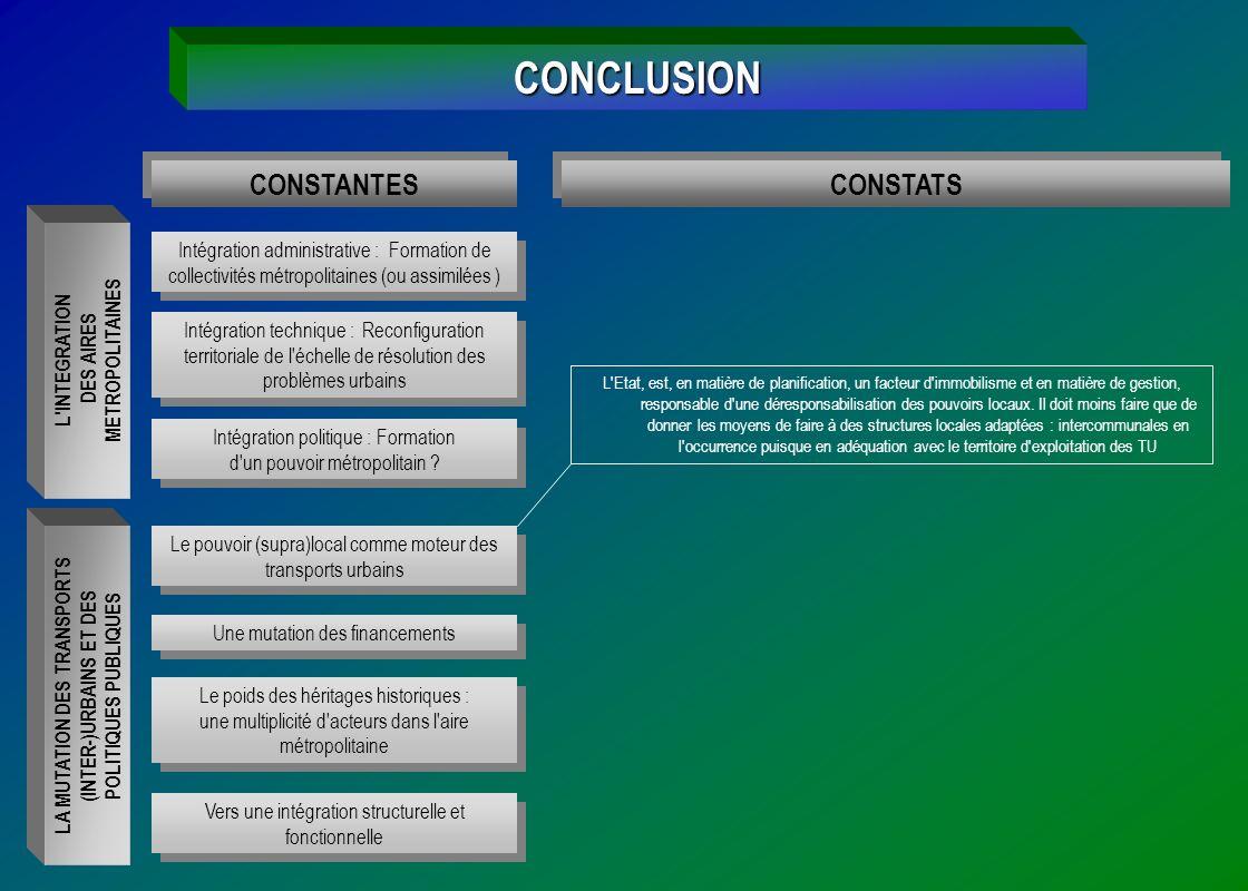 CONCLUSION CONSTANTES Intégration administrative : Formation de collectivités métropolitaines (ou assimilées ) Intégration technique : Reconfiguration