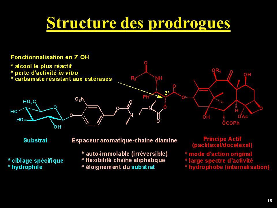 18 Structure des prodrogues
