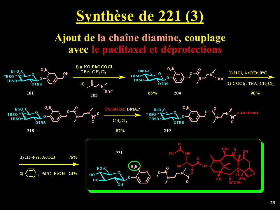 23 Synthèse de 221 (3) Ajout de la chaîne diamine, couplage avec le paclitaxel et déprotections