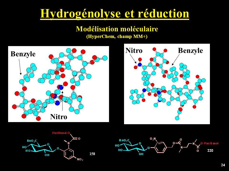 24 Hydrogénolyse et réduction Modélisation moléculaire (HyperChem, champ MM+) NitroBenzyle Nitro Benzyle