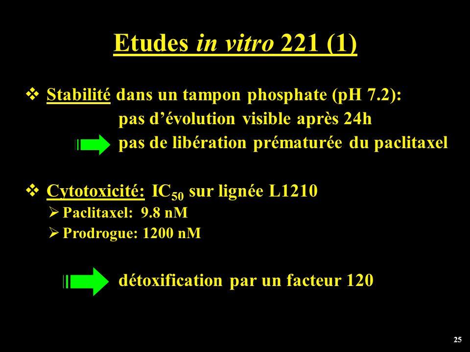 25 Stabilité dans un tampon phosphate (pH 7.2): pas dévolution visible après 24h pas de libération prématurée du paclitaxel Cytotoxicité: IC 50 sur li