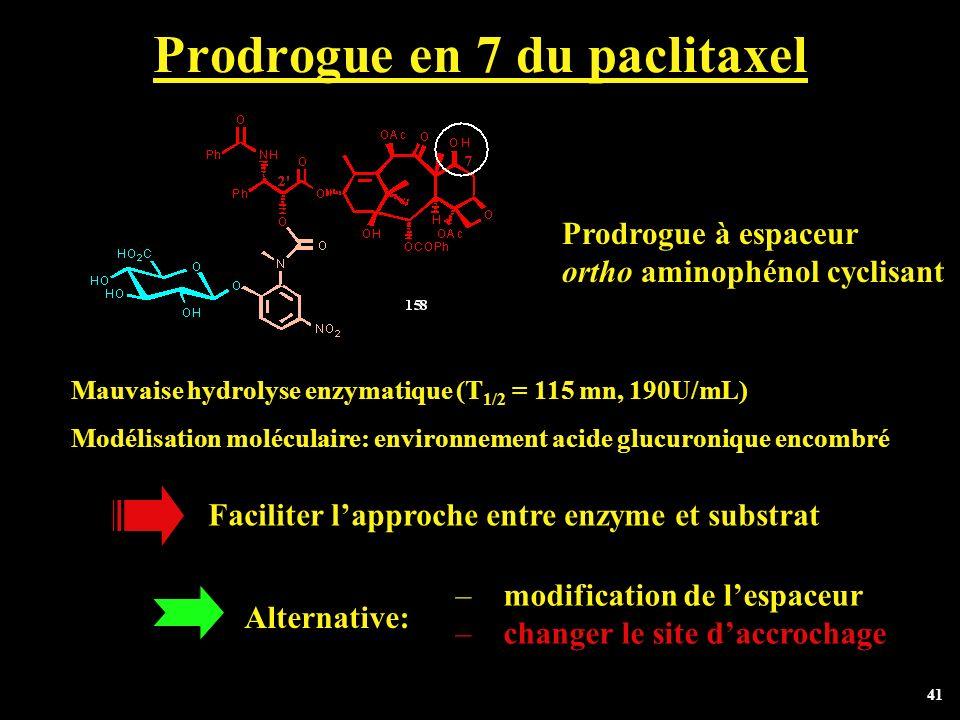 41 Prodrogue en 7 du paclitaxel Prodrogue à espaceur ortho aminophénol cyclisant Mauvaise hydrolyse enzymatique (T 1/2 = 115 mn, 190U/mL) Modélisation