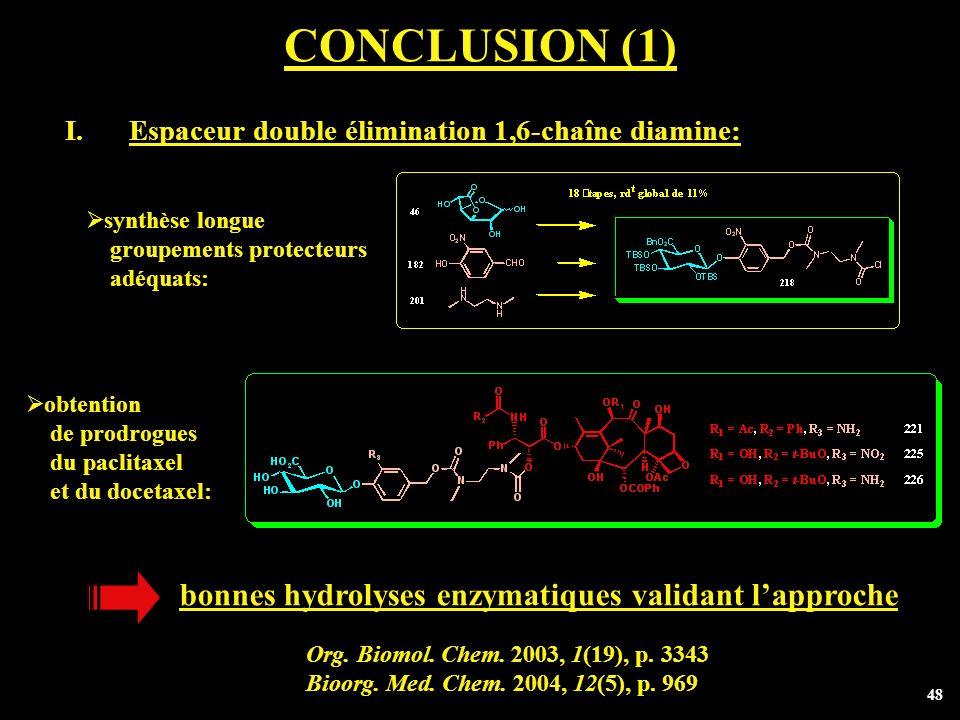 48 CONCLUSION (1) I.Espaceur double élimination 1,6-chaîne diamine: obtention de prodrogues du paclitaxel et du docetaxel: bonnes hydrolyses enzymatiq
