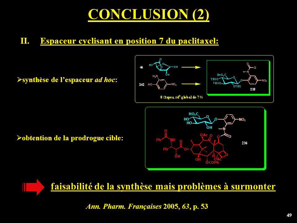 49 CONCLUSION (2) I.Espaceur double élimination 1,6-chaîne diamine: II.Espaceur cyclisant en position 7 du paclitaxel: synthèse de lespaceur ad hoc: o