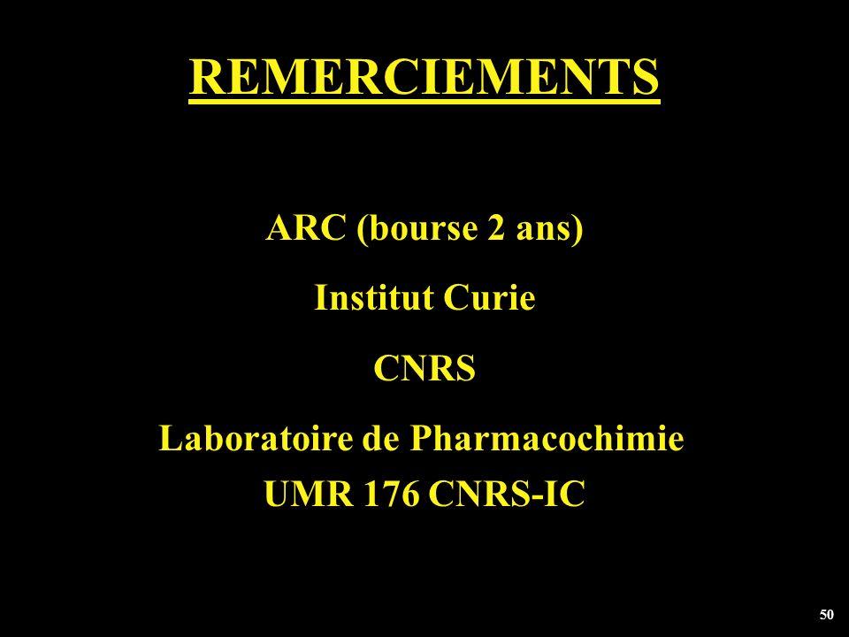 50 REMERCIEMENTS ARC (bourse 2 ans) Institut Curie CNRS Laboratoire de Pharmacochimie UMR 176 CNRS-IC