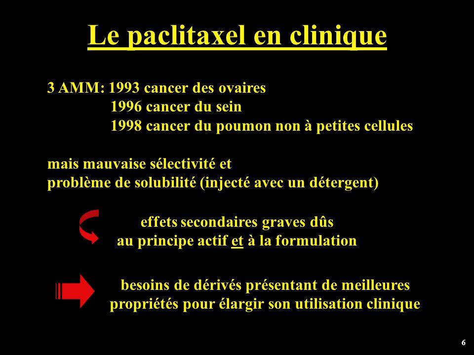 6 Le paclitaxel en clinique 3 AMM: 1993 cancer des ovaires 1996 cancer du sein 1998 cancer du poumon non à petites cellules mais mauvaise sélectivité