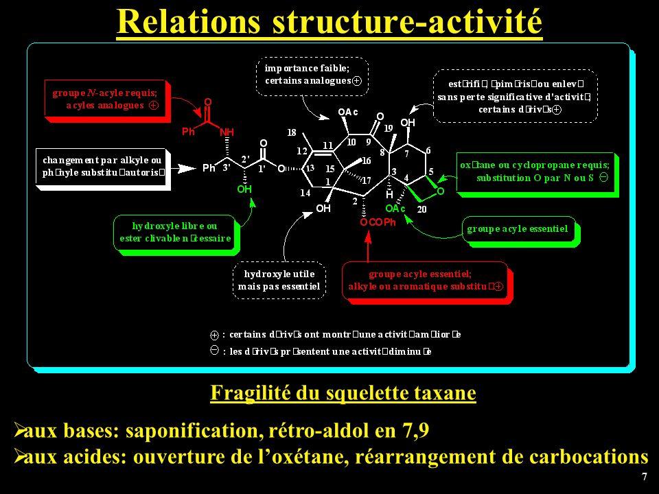 7 Relations structure-activité Fragilité du squelette taxane aux bases: saponification, rétro-aldol en 7,9 aux acides: ouverture de loxétane, réarrang