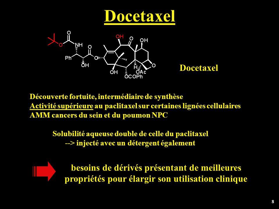 8 Docetaxel Découverte fortuite, intermédiaire de synthèse Activité supérieure au paclitaxel sur certaines lignées cellulaires AMM cancers du sein et