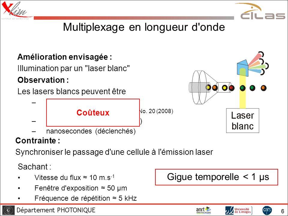 7 Recouvrement des bandes d émission Autre problème : Recouvrement des bandes d émissions des fluorophores Impulsions picosecondes Nouveau paramètre : Le temps de vie de fluorescence Exemples : (rose bengal) 100 ps (DCS)66 ps Contrainte : Durée d impulsion <