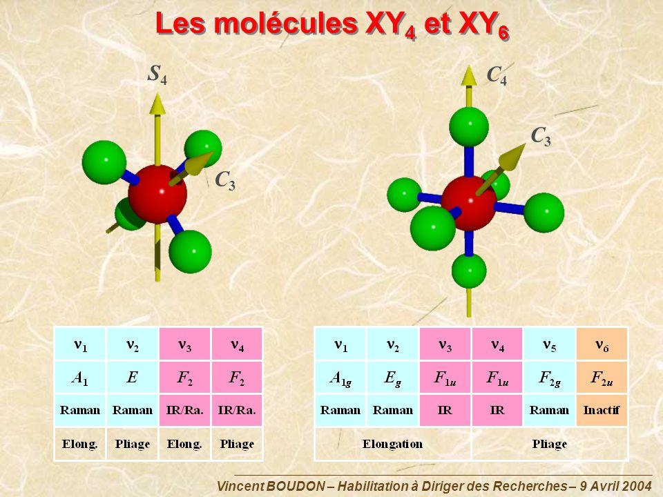 Vincent BOUDON – Habilitation à Diriger des Recherches – 9 Avril 2004 Les molécules XY 4 et XY 6 S4S4 C3C3 C3C3 C4C4