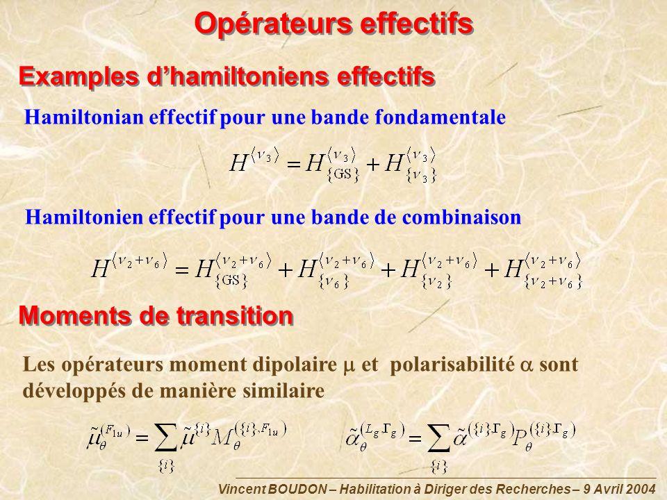 Vincent BOUDON – Habilitation à Diriger des Recherches – 9 Avril 2004 Opérateurs effectifs Examples dhamiltoniens effectifs Moments de transition Hami