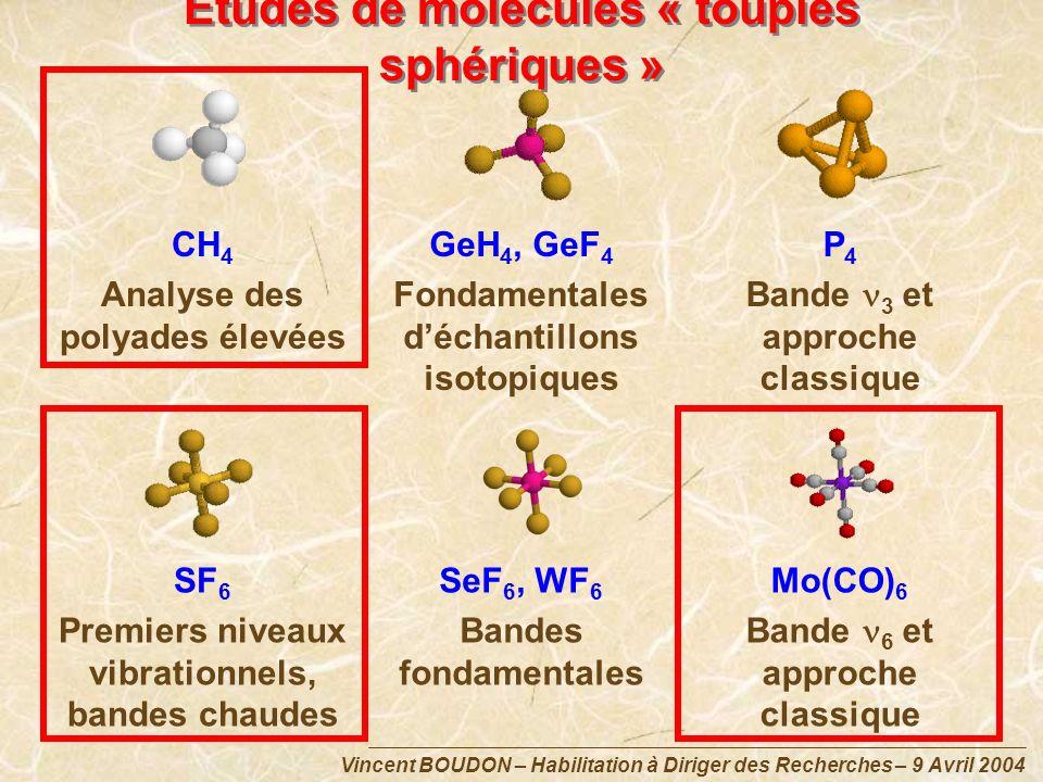 Vincent BOUDON – Habilitation à Diriger des Recherches – 9 Avril 2004 Etudes de molécules « toupies sphériques » CH 4 Analyse des polyades élevées GeH