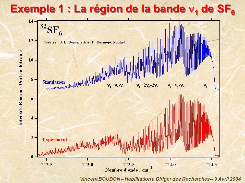 Vincent BOUDON – Habilitation à Diriger des Recherches – 9 Avril 2004 Exemple 1 : La région de la bande 1 de SF 6