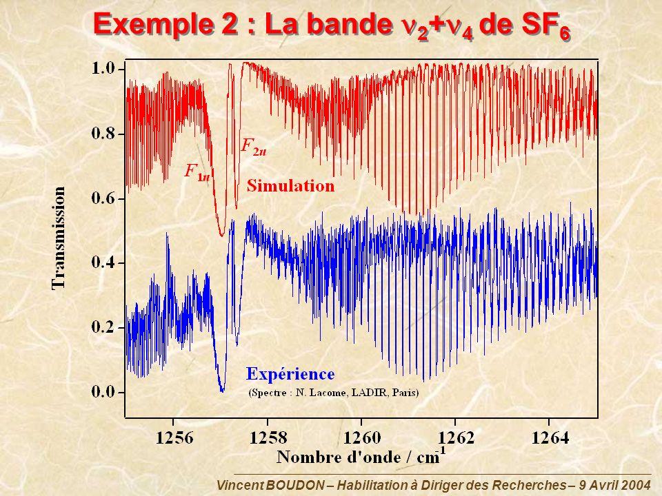 Vincent BOUDON – Habilitation à Diriger des Recherches – 9 Avril 2004 Exemple 2 : La bande 2 + 4 de SF 6