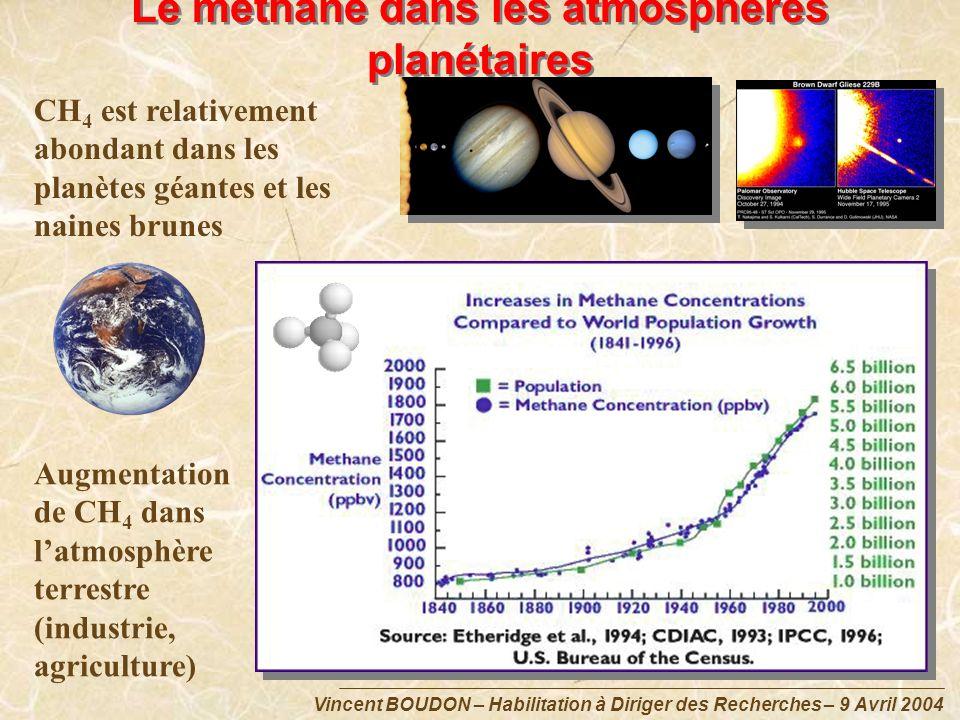 Vincent BOUDON – Habilitation à Diriger des Recherches – 9 Avril 2004 Le méthane dans les atmosphères planétaires CH 4 est relativement abondant dans