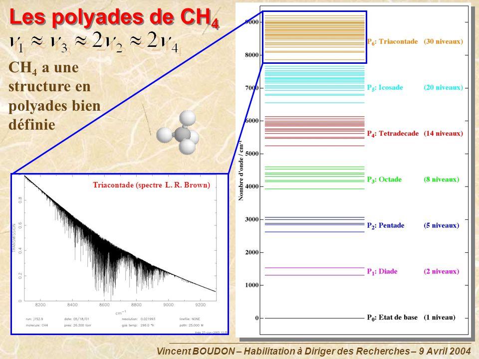 Vincent BOUDON – Habilitation à Diriger des Recherches – 9 Avril 2004 Les polyades de CH 4 Triacontade (spectre L. R. Brown) CH 4 a une structure en p