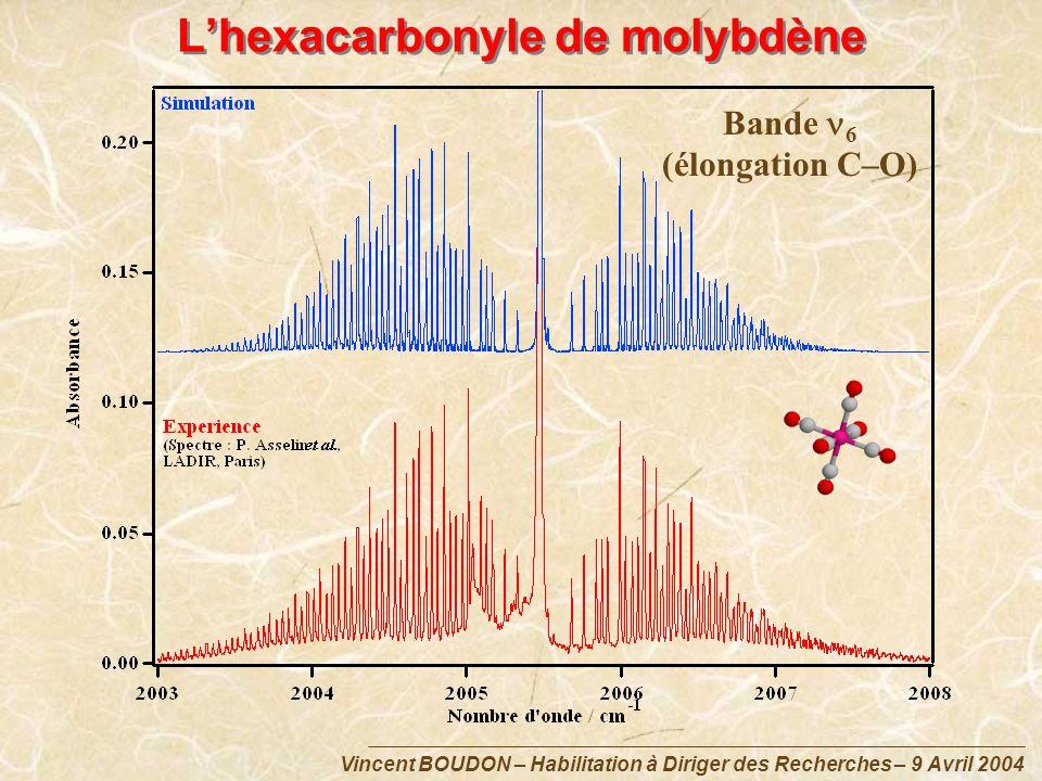 Vincent BOUDON – Habilitation à Diriger des Recherches – 9 Avril 2004 Lhexacarbonyle de molybdène Bande 6 (élongation C–O)