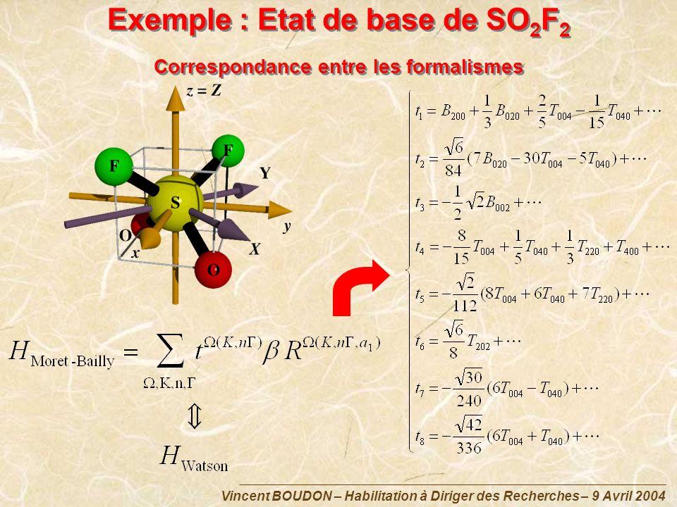 Vincent BOUDON – Habilitation à Diriger des Recherches – 9 Avril 2004 Exemple : Etat de base de SO 2 F 2 Correspondance entre les formalismes