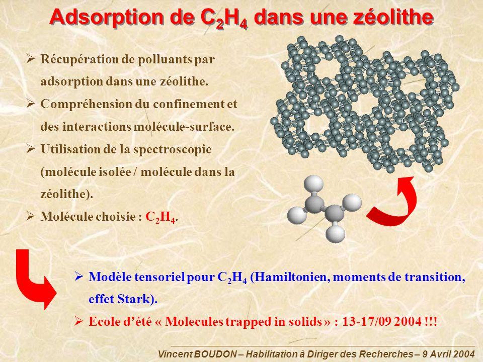 Vincent BOUDON – Habilitation à Diriger des Recherches – 9 Avril 2004 Adsorption de C 2 H 4 dans une zéolithe Modèle tensoriel pour C 2 H 4 (Hamiltoni