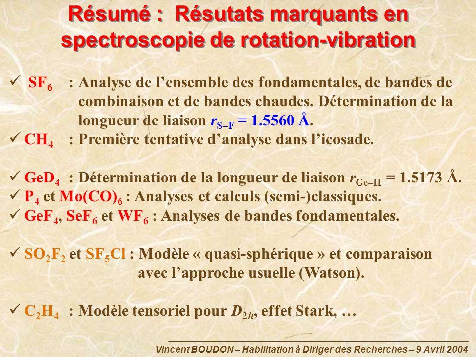 Vincent BOUDON – Habilitation à Diriger des Recherches – 9 Avril 2004 Résumé : Résutats marquants en spectroscopie de rotation-vibration SF 6 : Analys