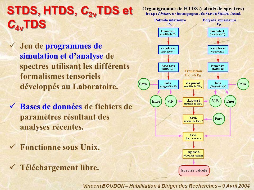 Vincent BOUDON – Habilitation à Diriger des Recherches – 9 Avril 2004 STDS, HTDS, C 2v TDS et C 4v TDS Jeu de programmes de simulation et danalyse de