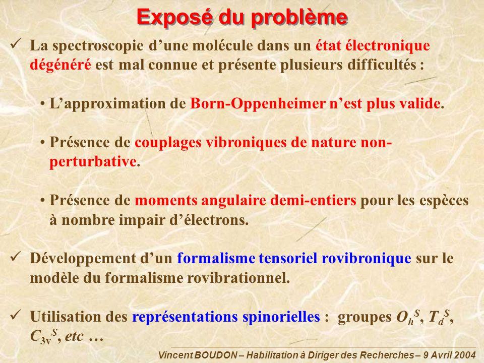 Vincent BOUDON – Habilitation à Diriger des Recherches – 9 Avril 2004 Exposé du problème La spectroscopie dune molécule dans un état électronique dégé