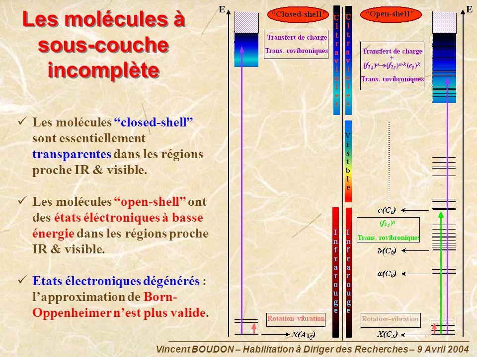Vincent BOUDON – Habilitation à Diriger des Recherches – 9 Avril 2004 Les molécules à sous-couche incomplète Les molécules closed-shell sont essentiel