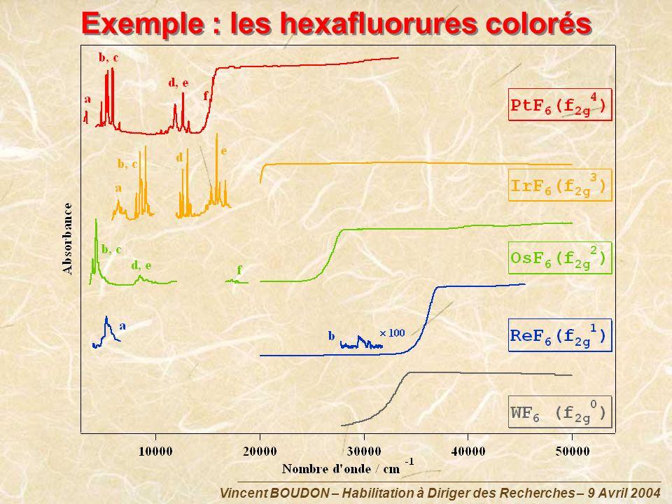 Vincent BOUDON – Habilitation à Diriger des Recherches – 9 Avril 2004 Exemple : les hexafluorures colorés