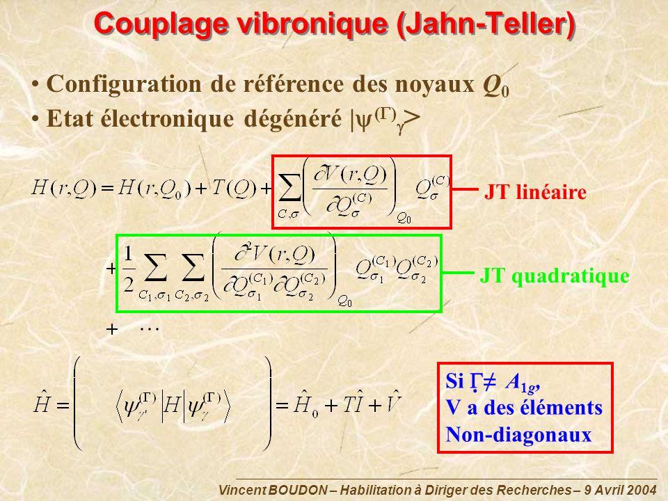 Vincent BOUDON – Habilitation à Diriger des Recherches – 9 Avril 2004 Couplage vibronique (Jahn-Teller) Configuration de référence des noyaux Q 0 Etat
