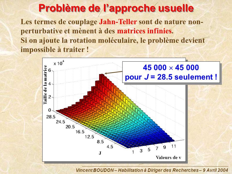Vincent BOUDON – Habilitation à Diriger des Recherches – 9 Avril 2004 Problème de lapproche usuelle J Valeurs de v Taille de la matrice 45 000 pour J
