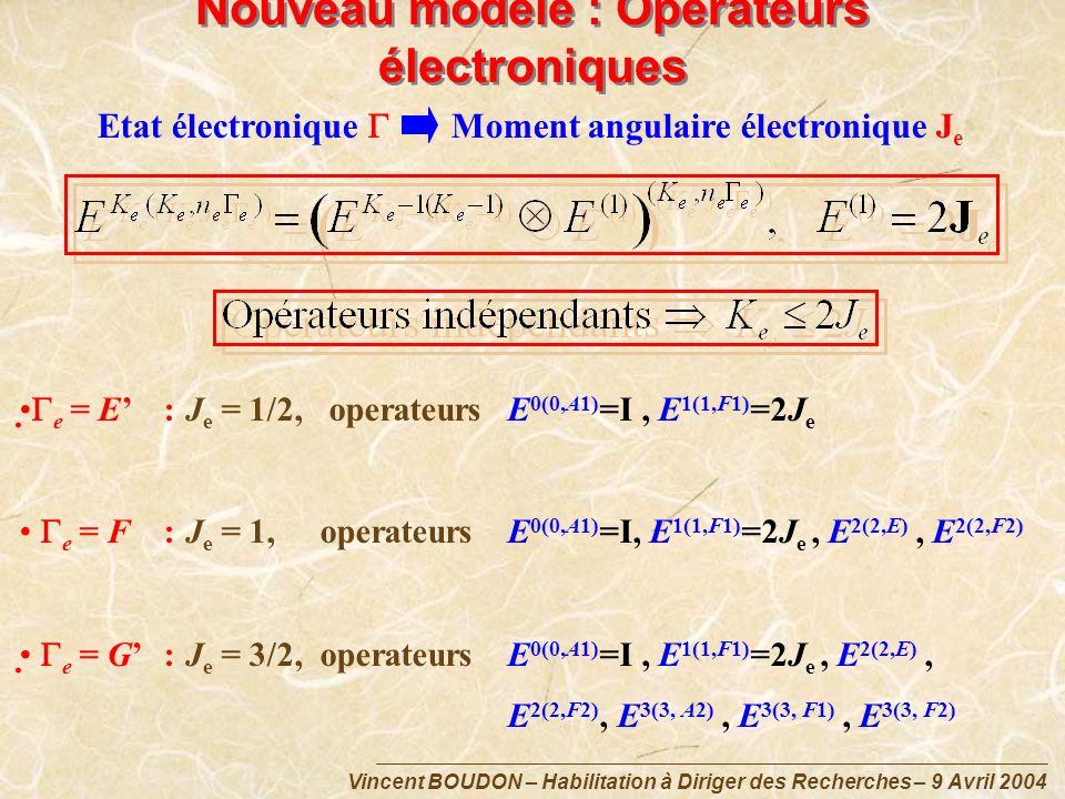 Vincent BOUDON – Habilitation à Diriger des Recherches – 9 Avril 2004 Nouveau modèle : Opérateurs électroniques e = E:J e = 1/2, operateursE 0(0,A1) =