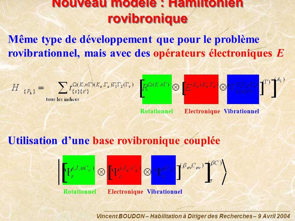 Vincent BOUDON – Habilitation à Diriger des Recherches – 9 Avril 2004 Nouveau modèle : Hamiltonien rovibronique RotationnelElectroniqueVibrationnelRot