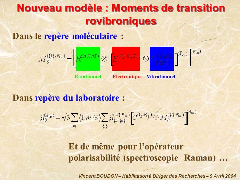 Vincent BOUDON – Habilitation à Diriger des Recherches – 9 Avril 2004 Nouveau modèle : Moments de transition rovibroniques RotationnelElectroniqueVibr