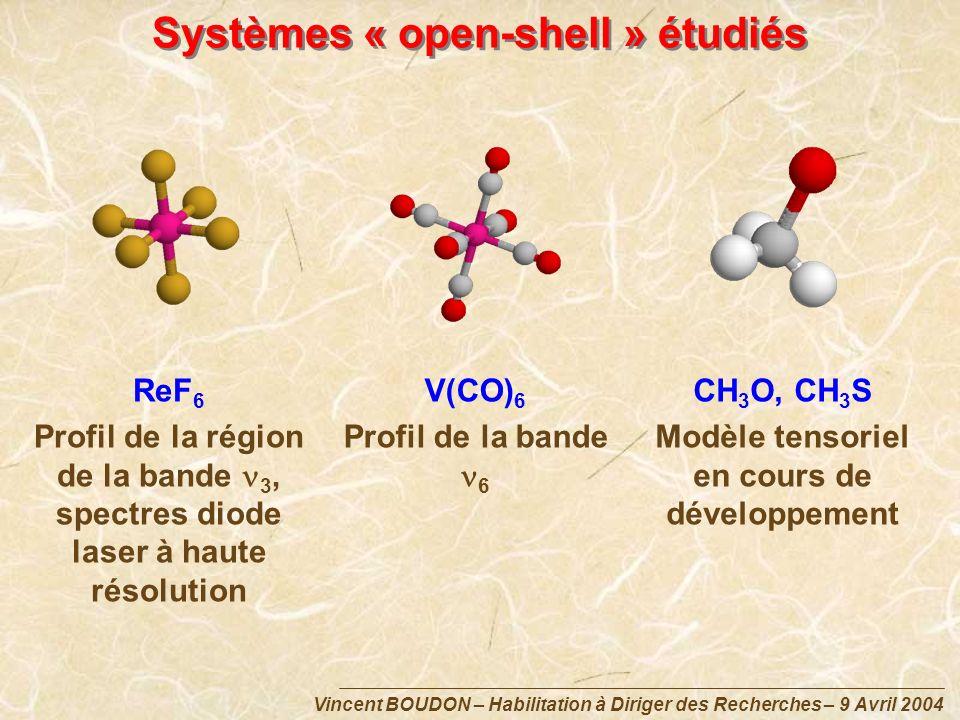 Vincent BOUDON – Habilitation à Diriger des Recherches – 9 Avril 2004 Systèmes « open-shell » étudiés ReF 6 Profil de la région de la bande 3, spectre